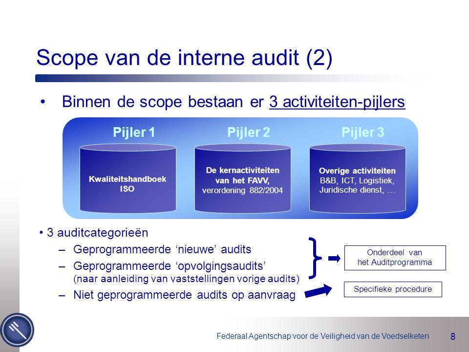 Scope van de interne audit (2)