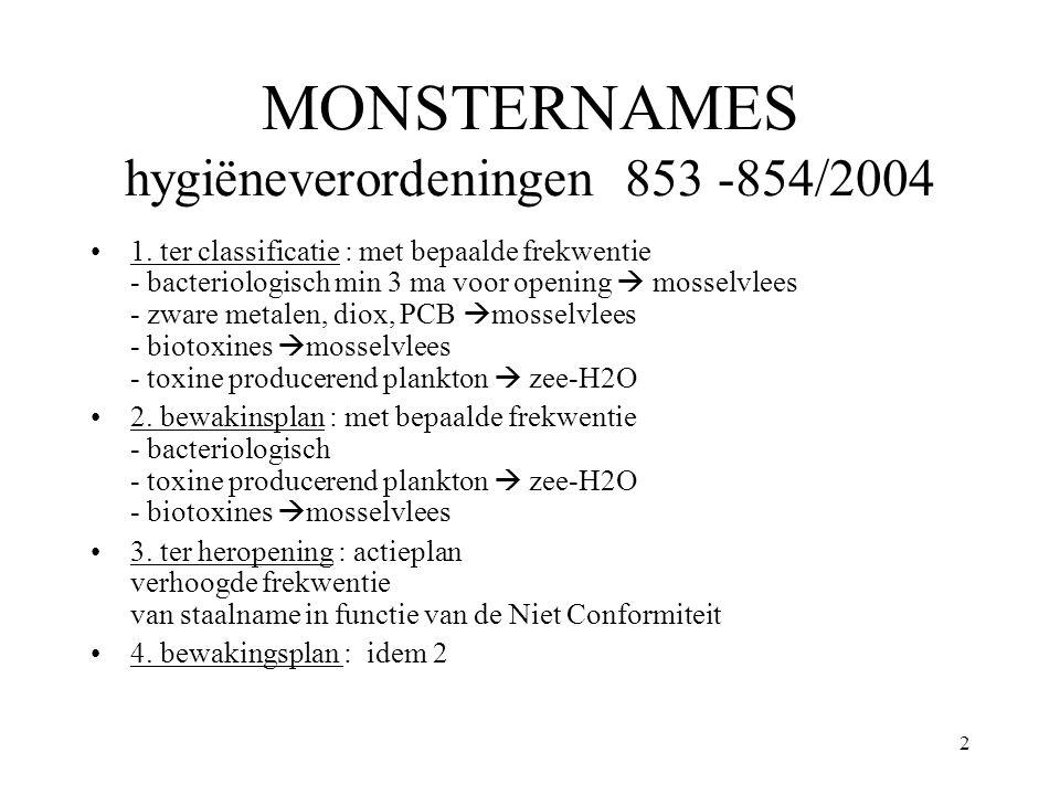 MONSTERNAMES hygiëneverordeningen 853 -854/2004