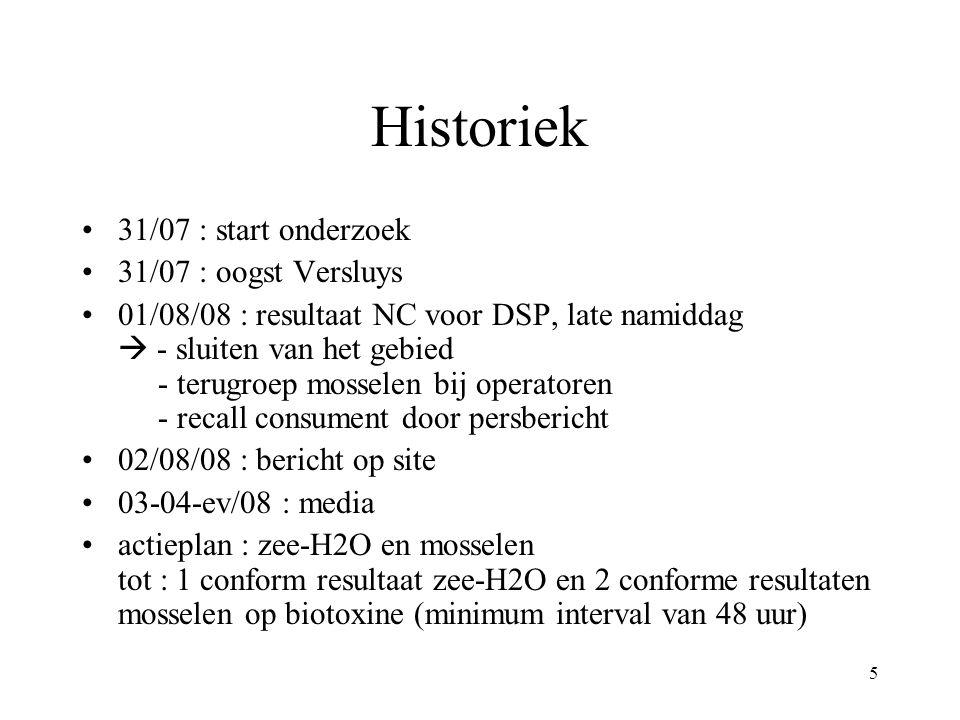 Historiek 31/07 : start onderzoek 31/07 : oogst Versluys