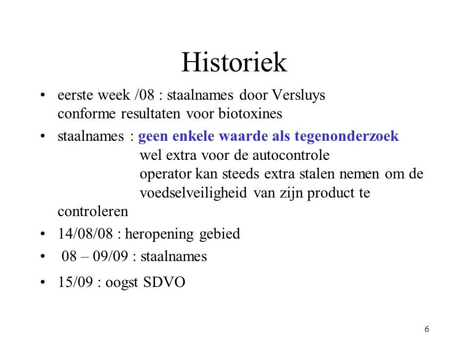 Historiek eerste week /08 : staalnames door Versluys conforme resultaten voor biotoxines.