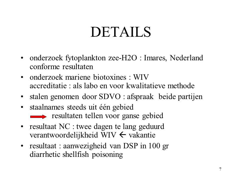 DETAILS onderzoek fytoplankton zee-H2O : Imares, Nederland conforme resultaten.