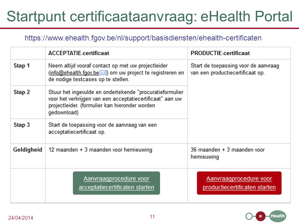 Startpunt certificaataanvraag: eHealth Portal