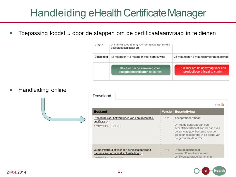 Handleiding eHealth Certificate Manager