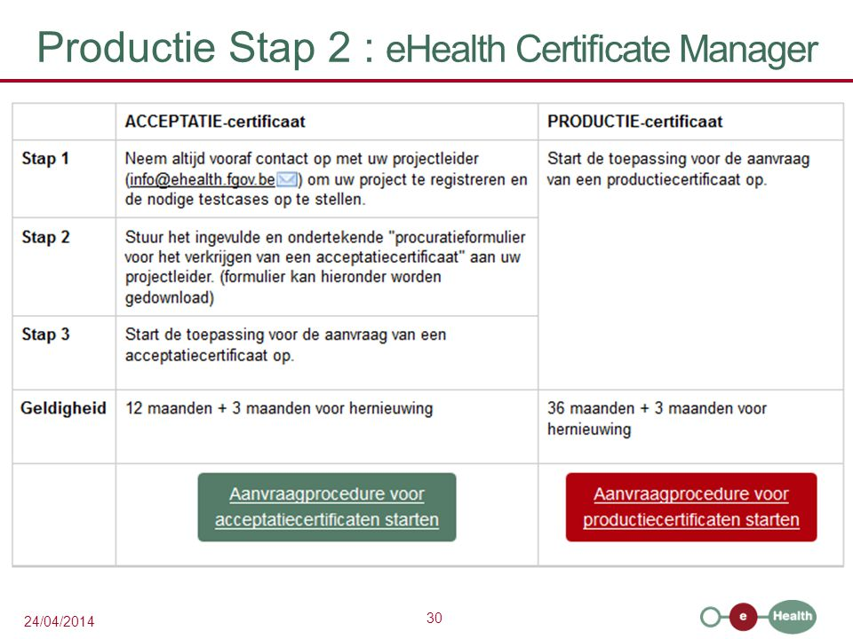 Productie Stap 2 : eHealth Certificate Manager