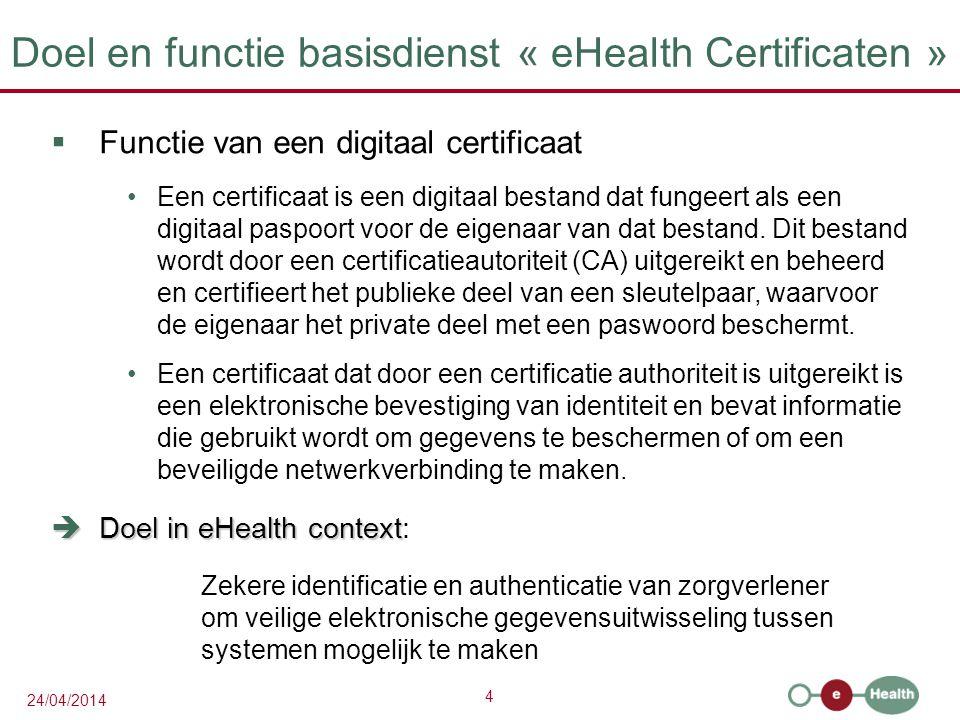 Doel en functie basisdienst « eHealth Certificaten »