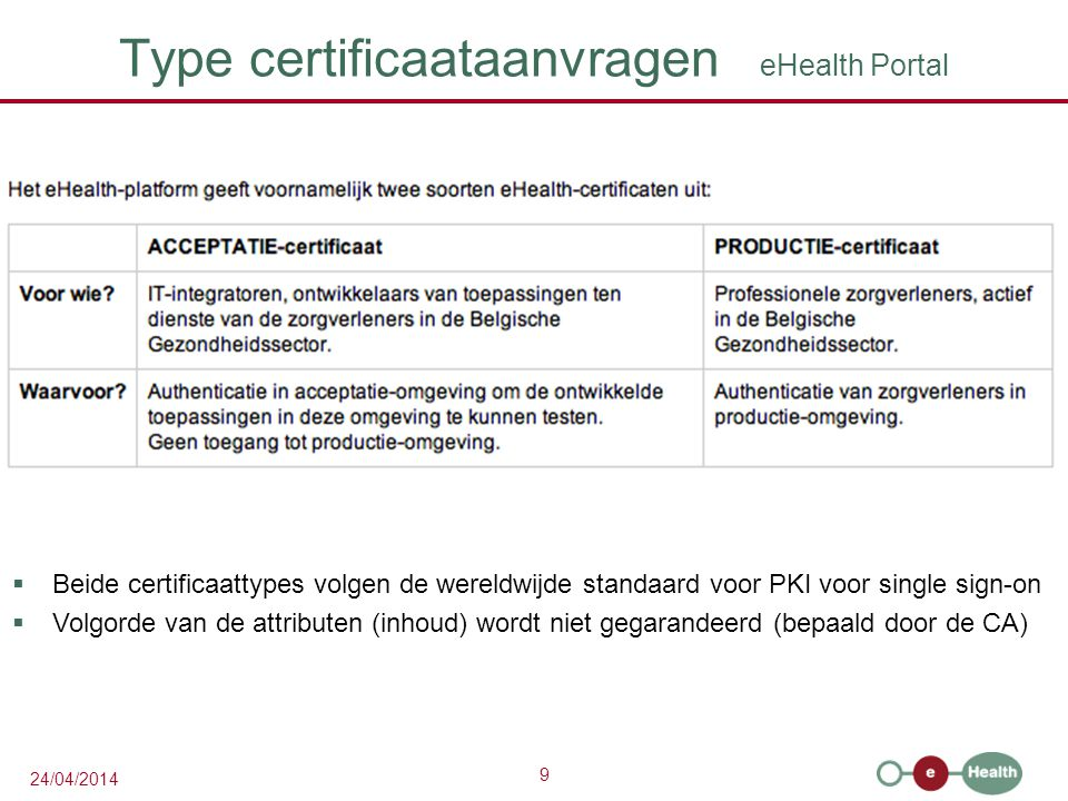 Type certificaataanvragen eHealth Portal