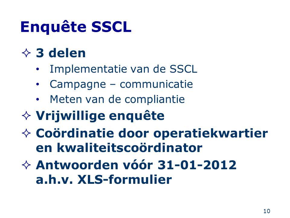 Enquête SSCL 3 delen Vrijwillige enquête