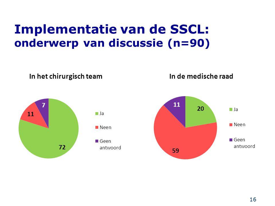 Implementatie van de SSCL: onderwerp van discussie (n=90)
