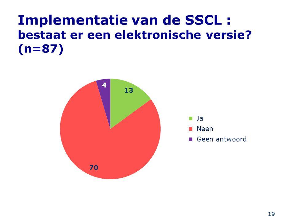 Implementatie van de SSCL : bestaat er een elektronische versie (n=87)