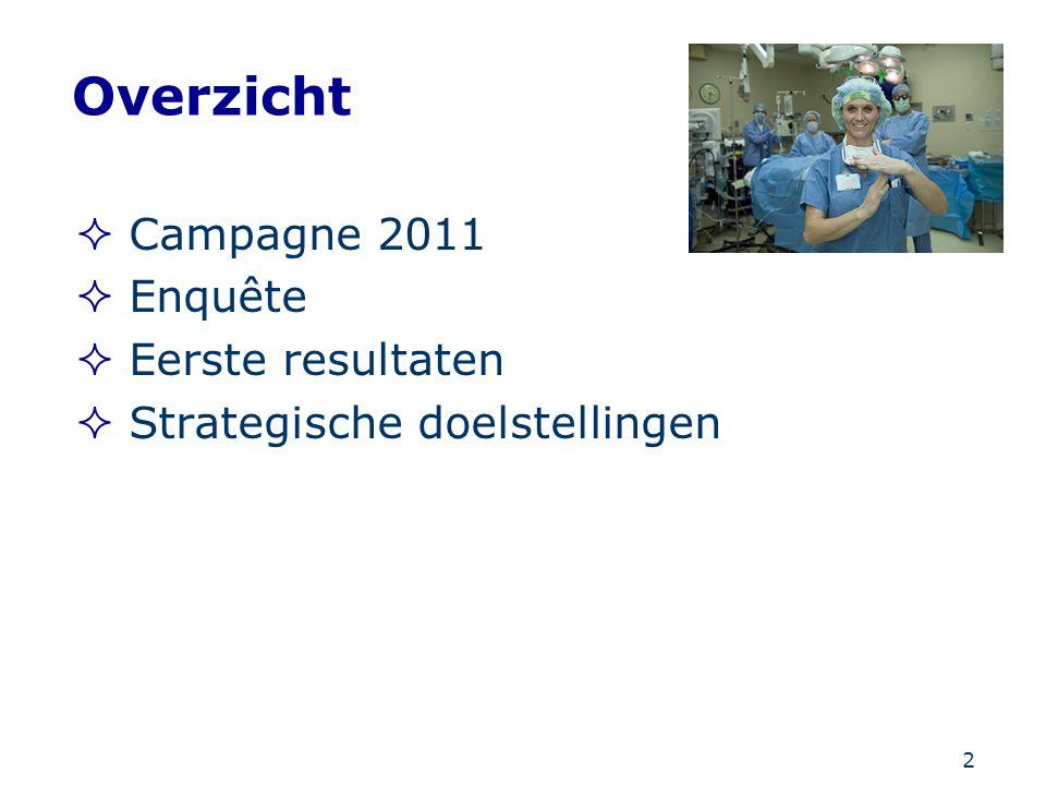Overzicht Campagne 2011 Enquête Eerste resultaten
