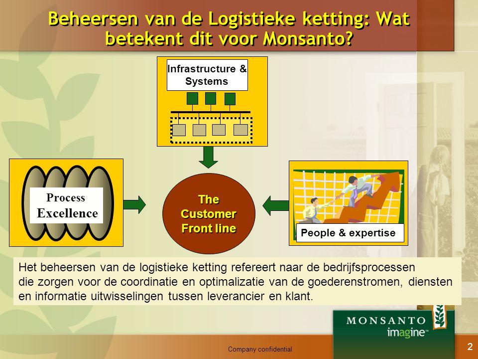Beheersen van de Logistieke ketting: Wat betekent dit voor Monsanto