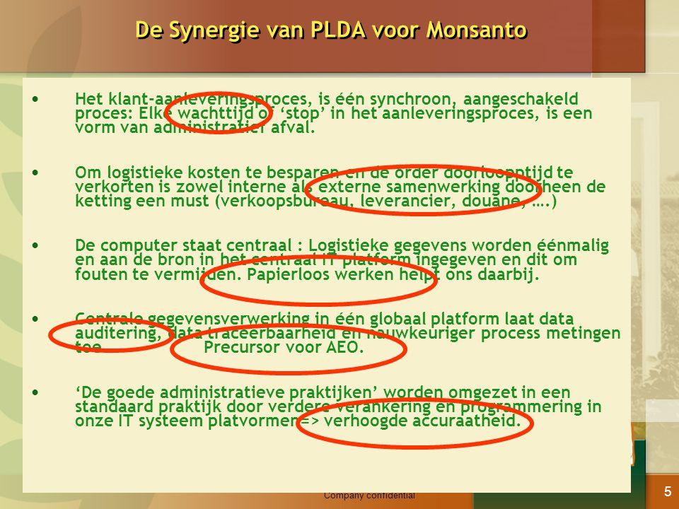 De Synergie van PLDA voor Monsanto