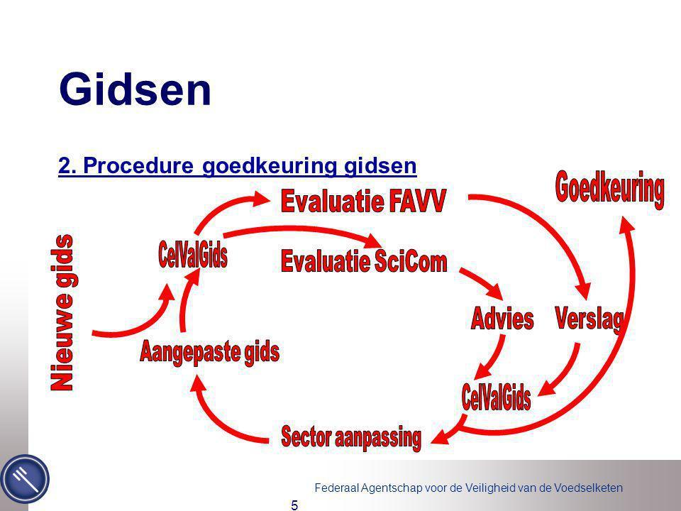 Gidsen 2. Procedure goedkeuring gidsen Goedkeuring Evaluatie FAVV