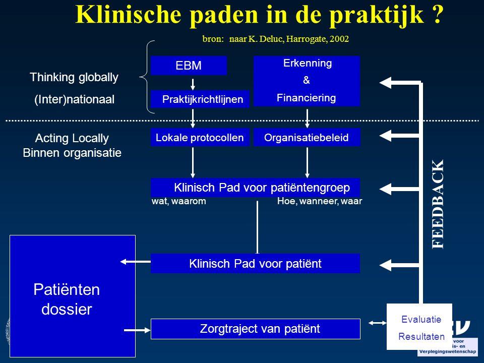 Klinische paden in de praktijk bron: naar K. Deluc, Harrogate, 2002
