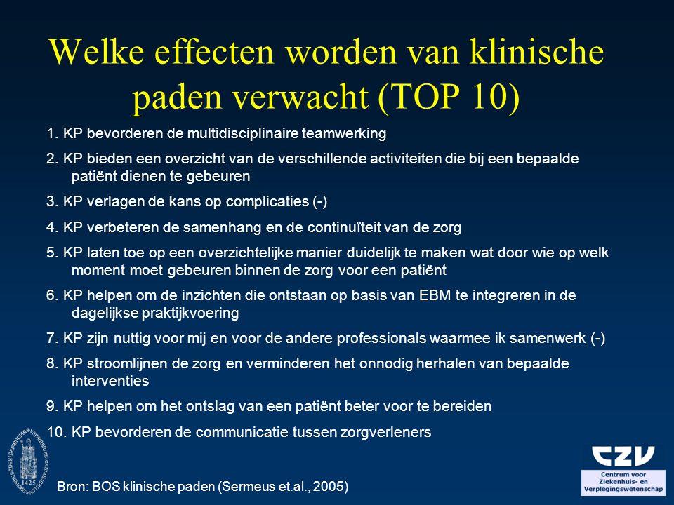 Welke effecten worden van klinische paden verwacht (TOP 10)