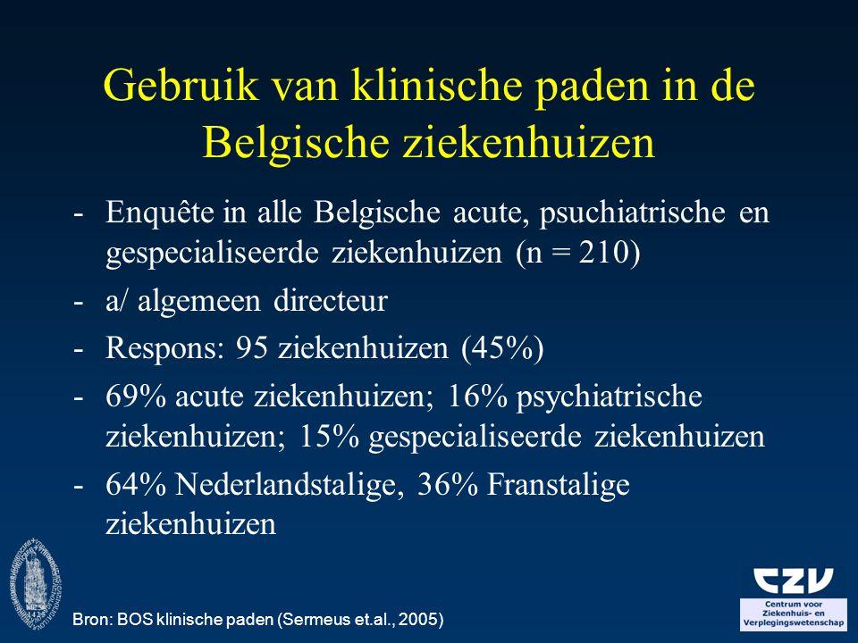 Gebruik van klinische paden in de Belgische ziekenhuizen