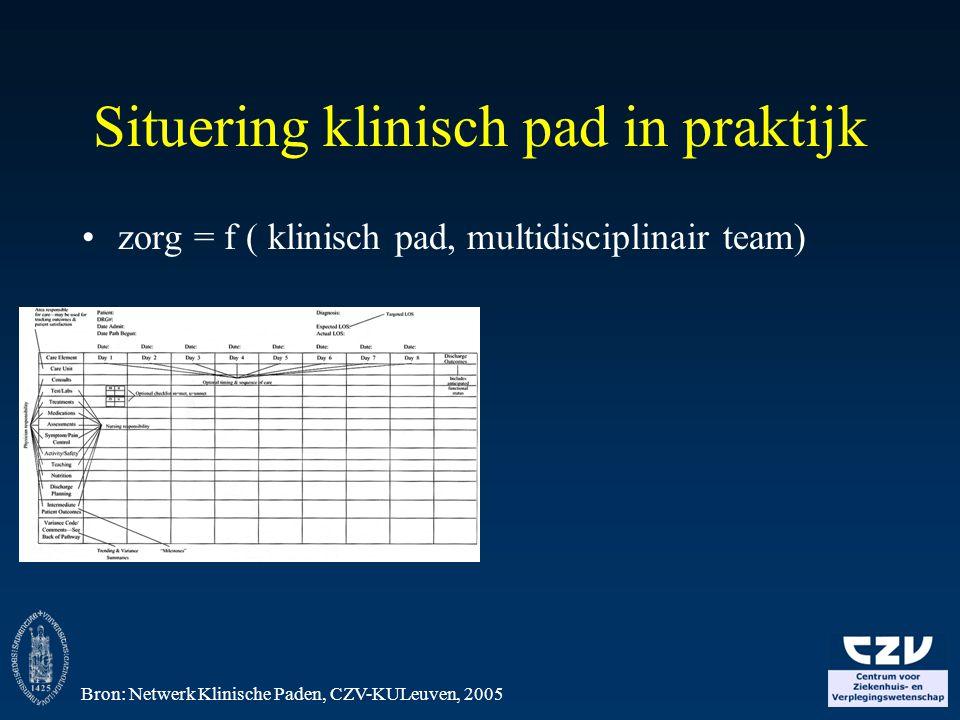 Situering klinisch pad in praktijk