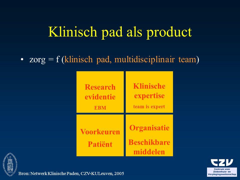 Klinisch pad als product