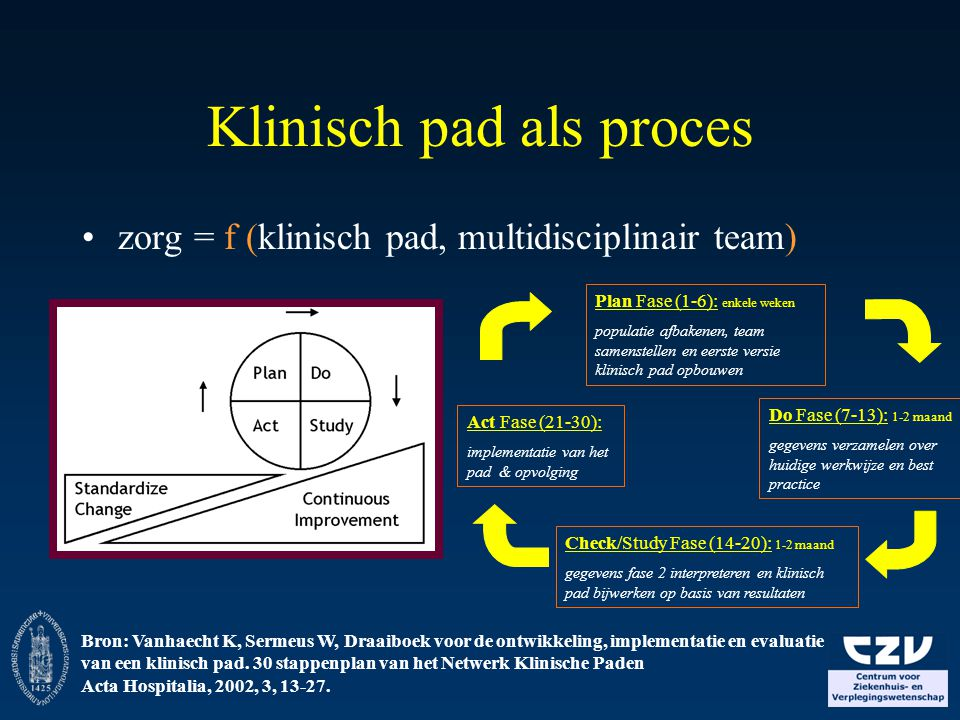 Klinisch pad als proces