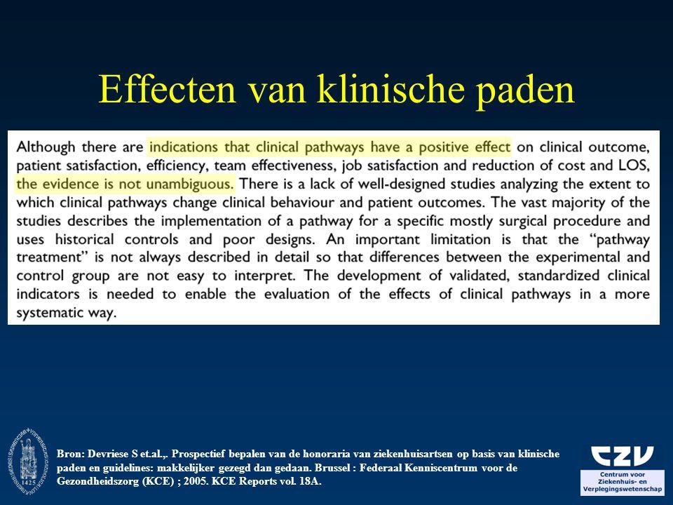 Effecten van klinische paden