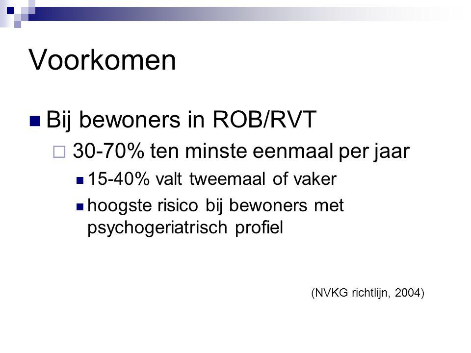 Voorkomen Bij bewoners in ROB/RVT 30-70% ten minste eenmaal per jaar