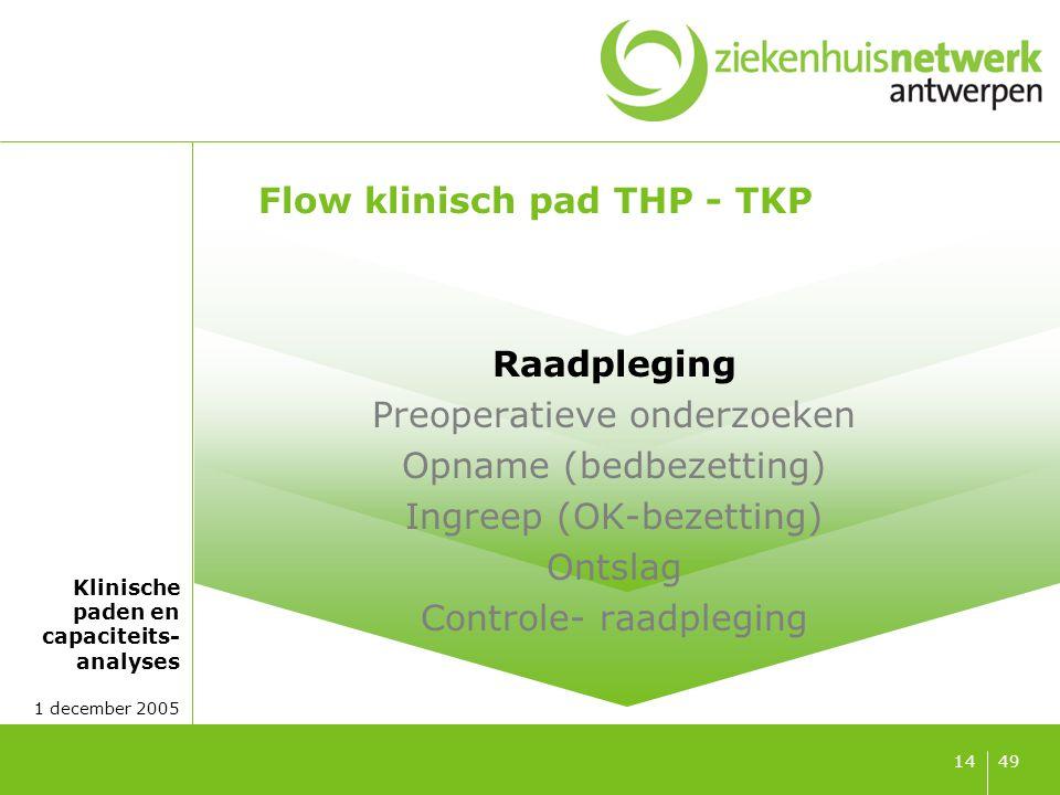 Huidige wachttijden Kijkoperatie Knie (artroscopie) THP-TKP