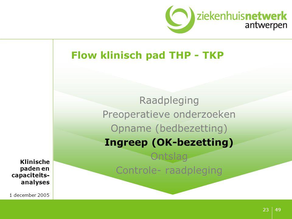 Operatiekwartier Uitgaande van aktuele OK-tijd van 2 chirurgen (KB en PM) Beperkt tot THP, TKP en Kijkoperaties.
