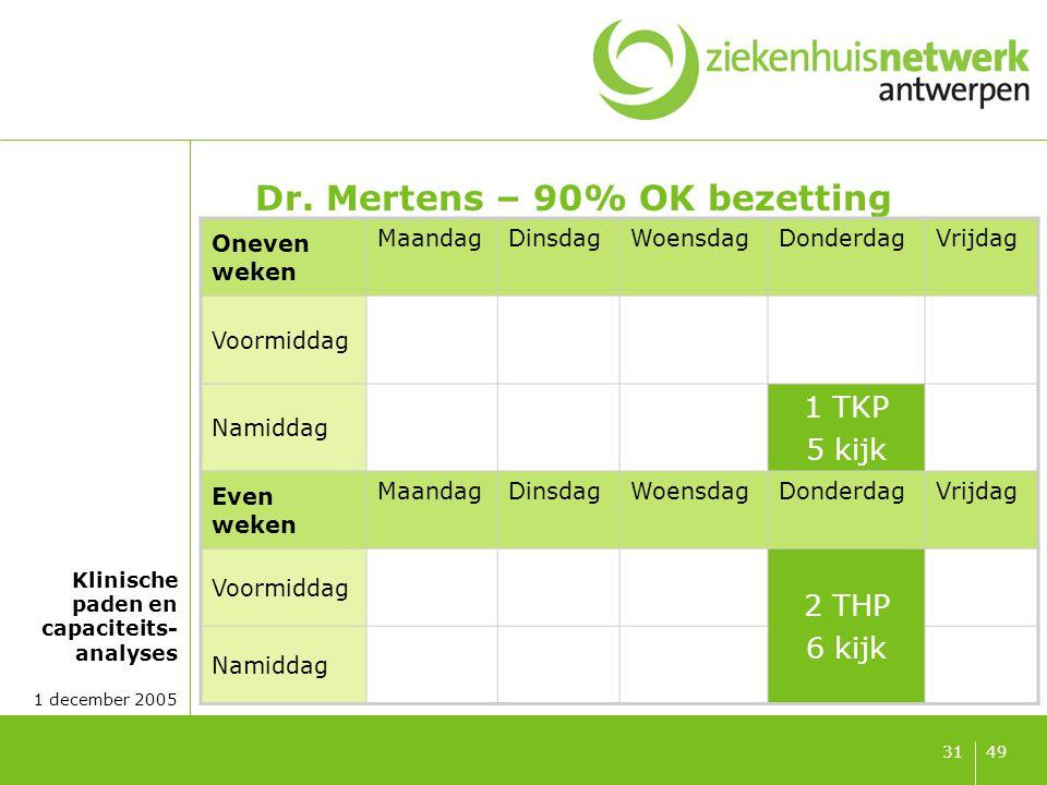 Dr. Brabants geeft per 14 dagen een ½ dag OK-tijd aan Dr. Mertens