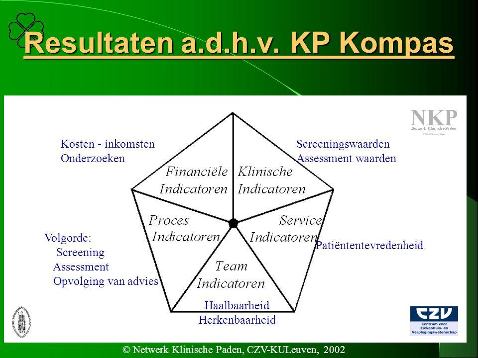Resultaten a.d.h.v. KP Kompas