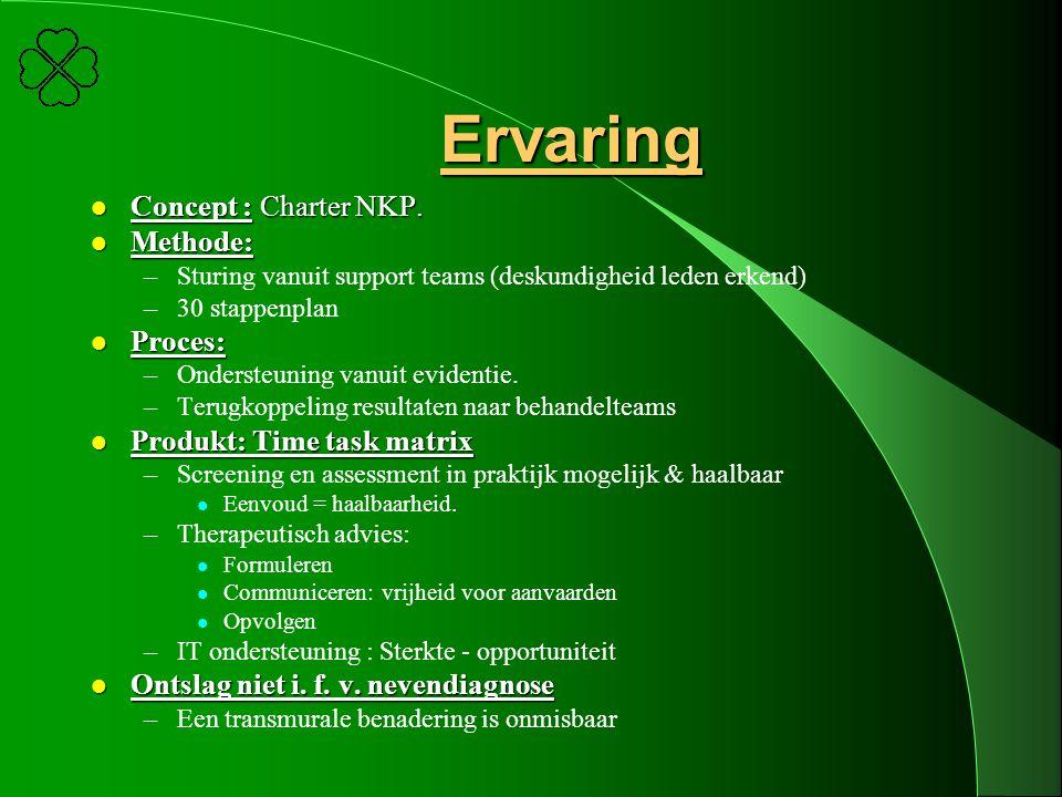 Ervaring Concept : Charter NKP. Methode: Proces: