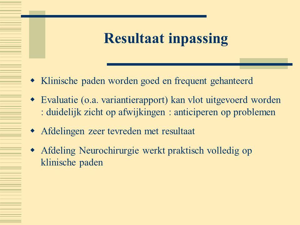 Resultaat inpassing Klinische paden worden goed en frequent gehanteerd