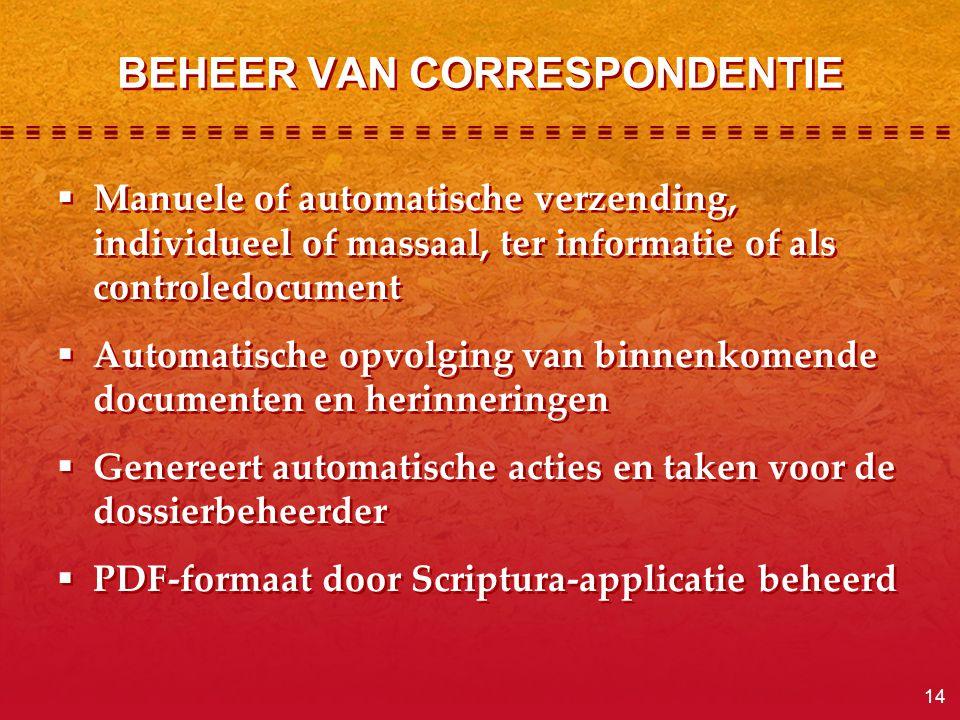 BEHEER VAN CORRESPONDENTIE