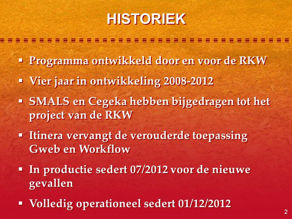 HISTORIEK Programma ontwikkeld door en voor de RKW