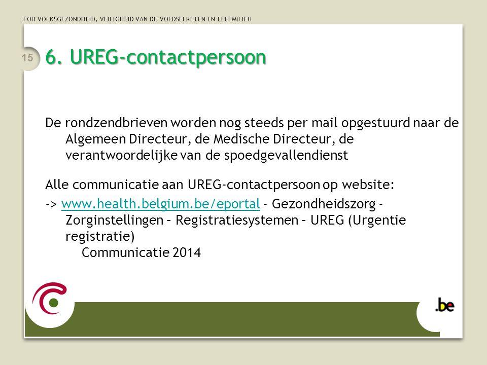 6. UREG-contactpersoon 15.