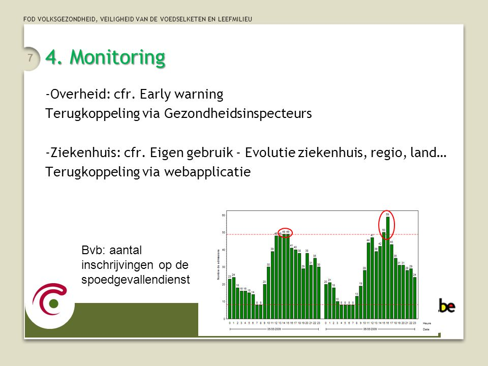4. Monitoring Overheid: cfr. Early warning