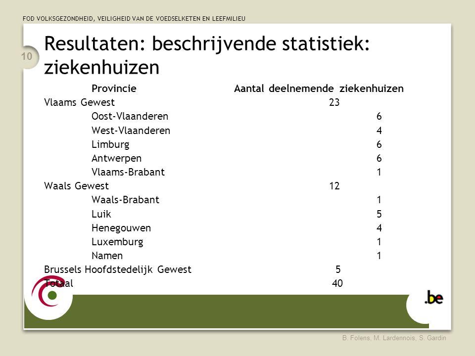 Resultaten: beschrijvende statistiek: ziekenhuizen