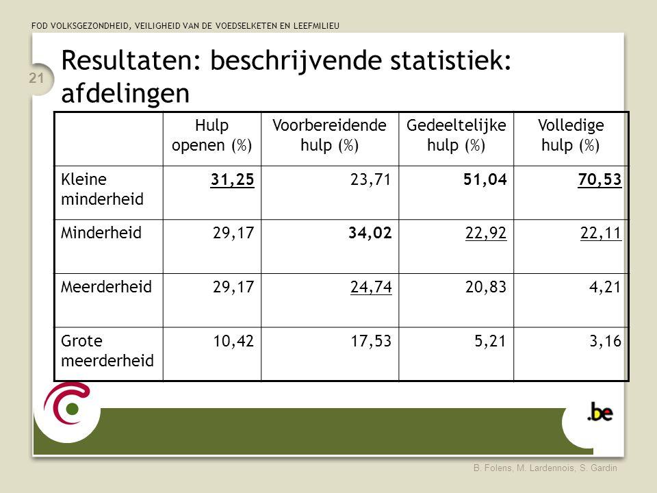 Resultaten: beschrijvende statistiek: afdelingen