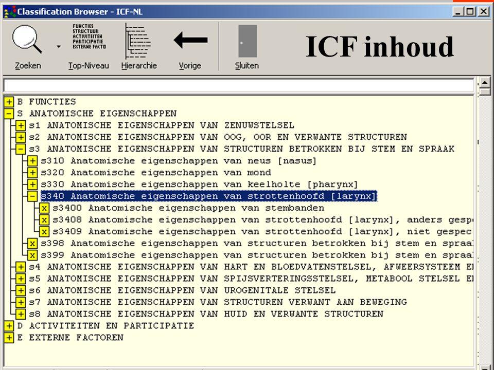 ICF inhoud