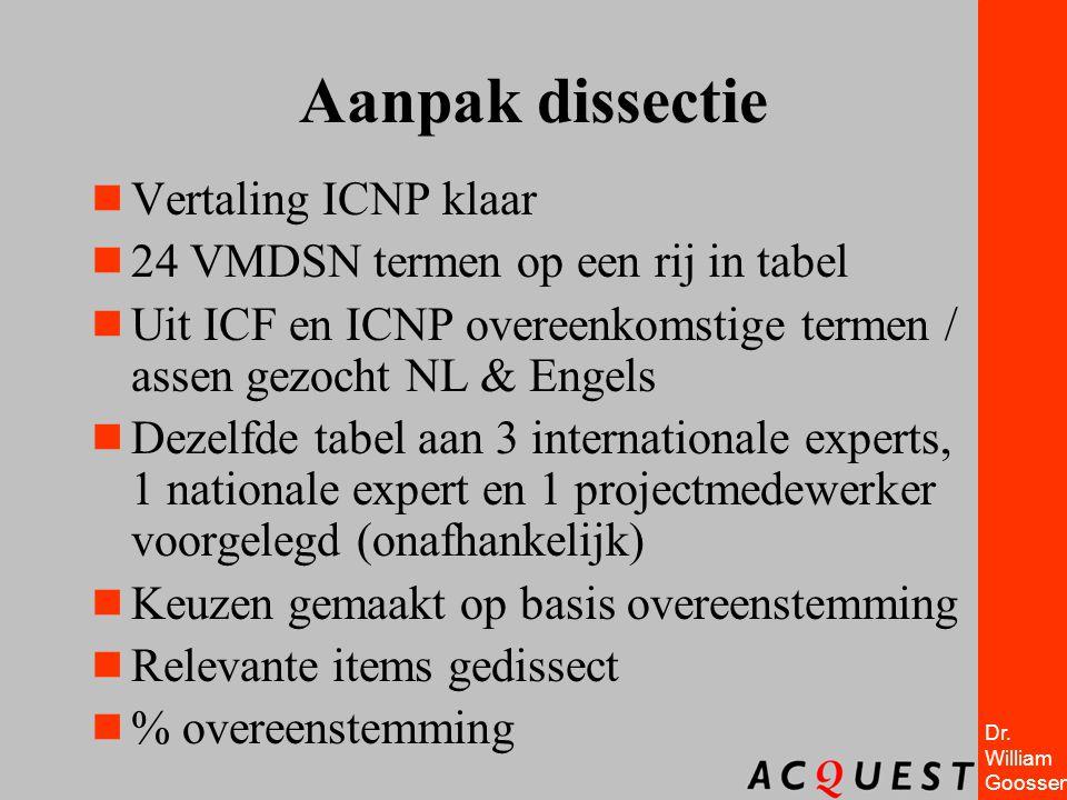 Aanpak dissectie Vertaling ICNP klaar