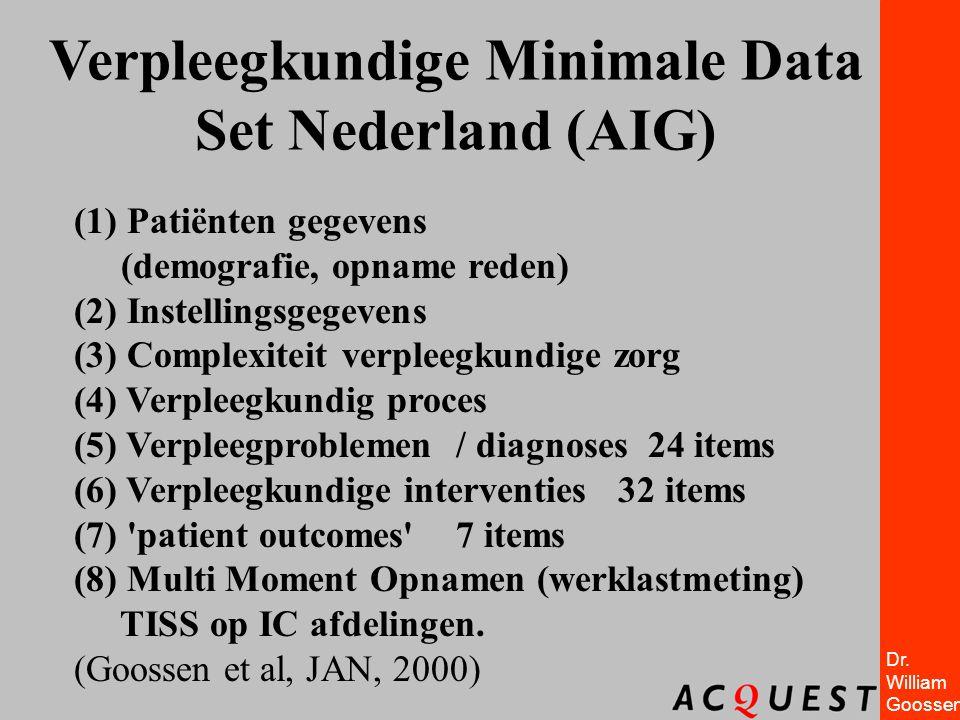 Verpleegkundige Minimale Data Set Nederland (AIG)