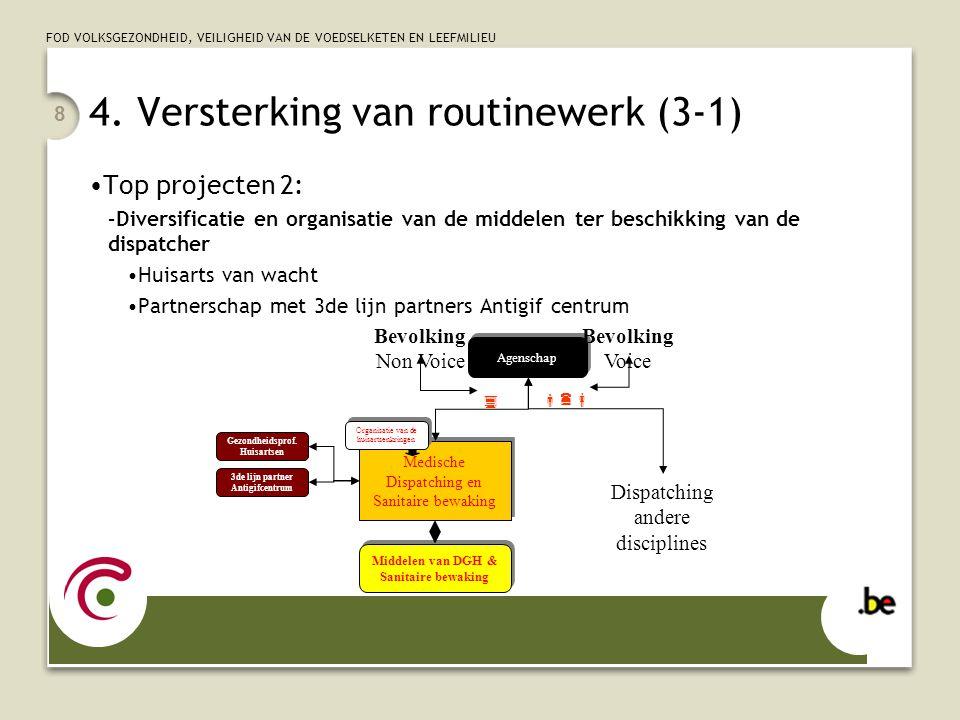 4. Versterking van routinewerk (3-1)