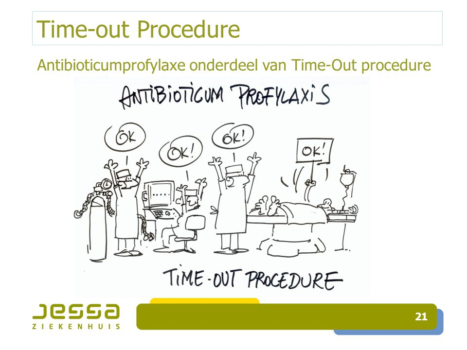 Time-out Procedure Antibioticumprofylaxe onderdeel van Time-Out procedure