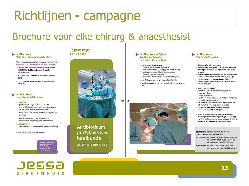 Richtlijnen - campagne