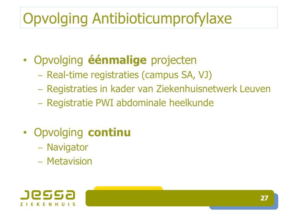 Opvolging Antibioticumprofylaxe