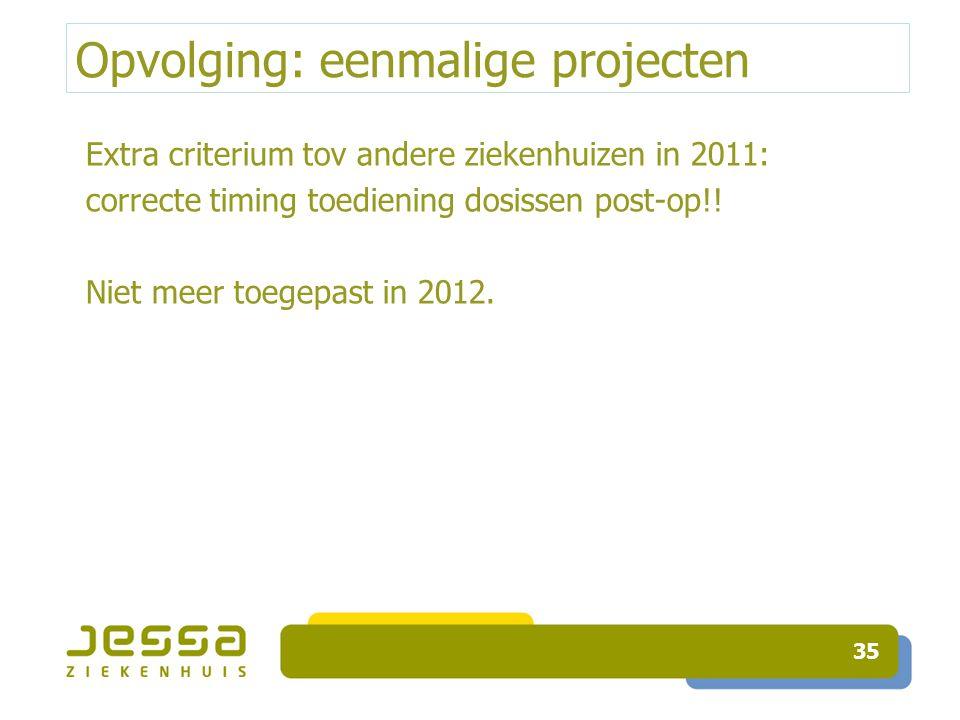 Opvolging: eenmalige projecten