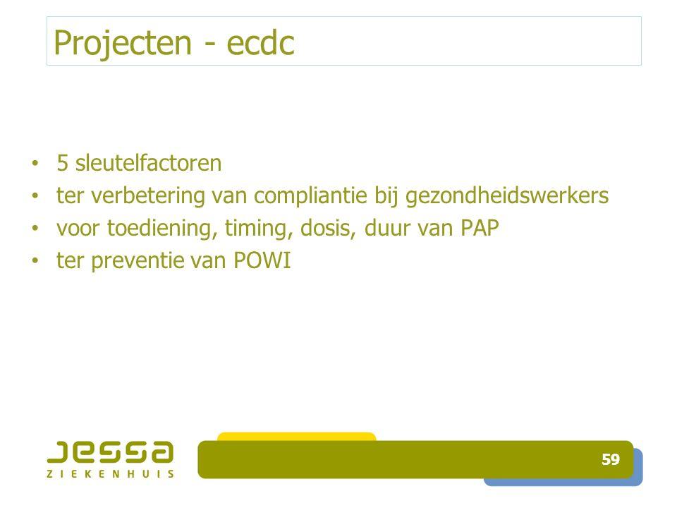 Projecten - ecdc 5 sleutelfactoren