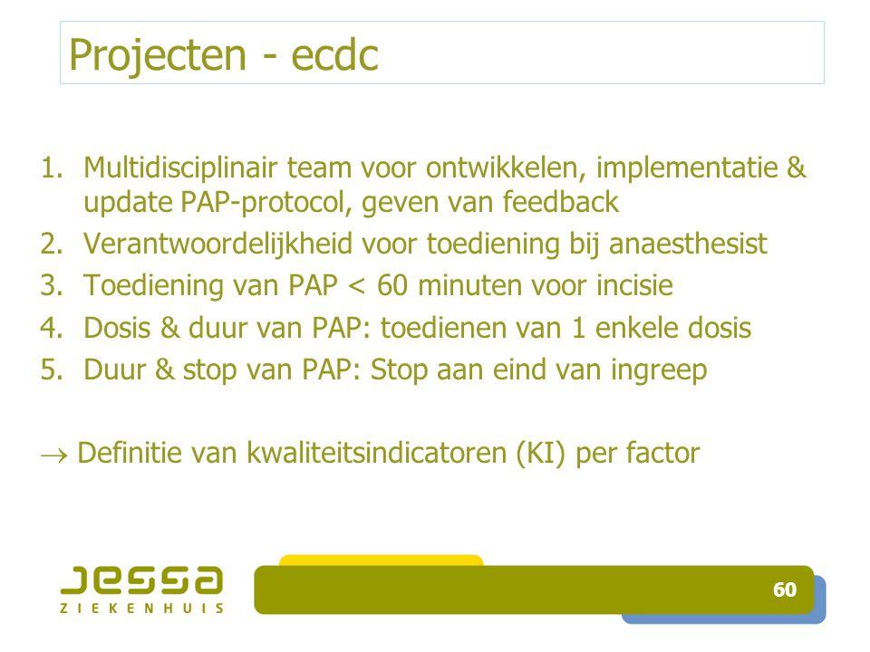 Projecten - ecdc Multidisciplinair team voor ontwikkelen, implementatie & update PAP-protocol, geven van feedback.