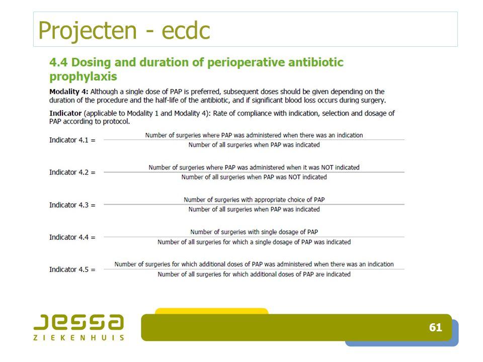 Projecten - ecdc
