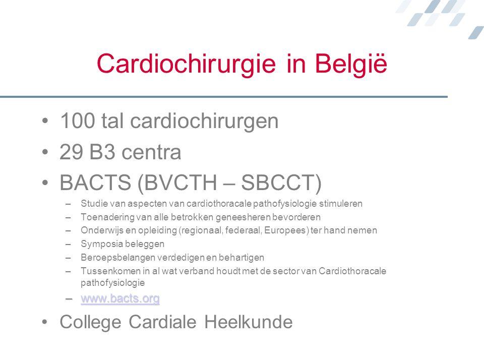 Cardiochirurgie in België