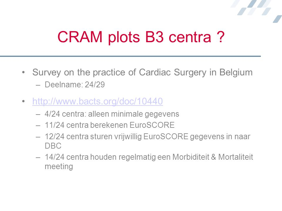 CRAM plots B3 centra Survey on the practice of Cardiac Surgery in Belgium. Deelname: 24/29. http://www.bacts.org/doc/10440.